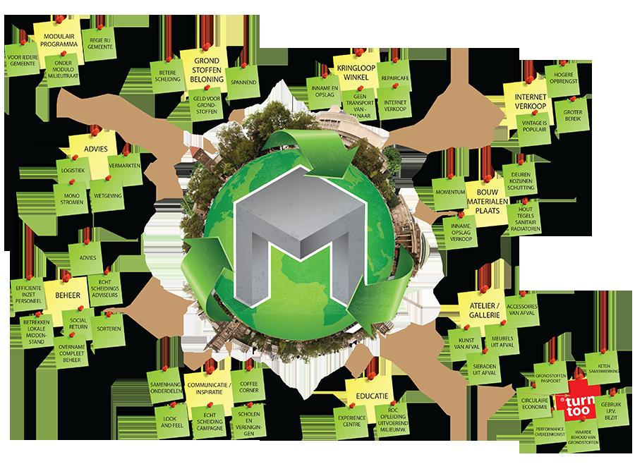 modulo-zero-waste-program
